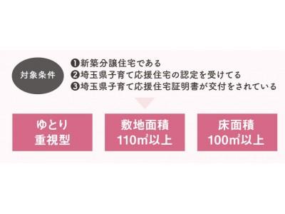 スマイルビジョン草加長栄 コンフォートモダン街区 (全12邸)~販売開始のお知らせ~
