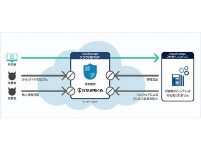 セキュリティ サイバー 株式 クラウド 会社