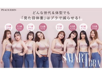 「見た目体重」をオフするブラの発売に先立ち、本日より「見た目体重を減らしたい」女性100名を募集!