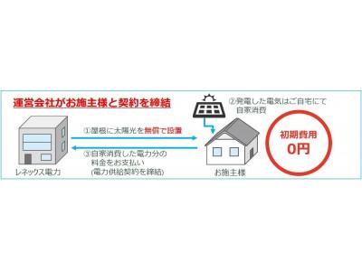 Qセルズ、新築戸建住宅向け「初期費用ゼロ円」※1 太陽光発電システム設置・利用サービス「ソーラーメイト」を展開開始