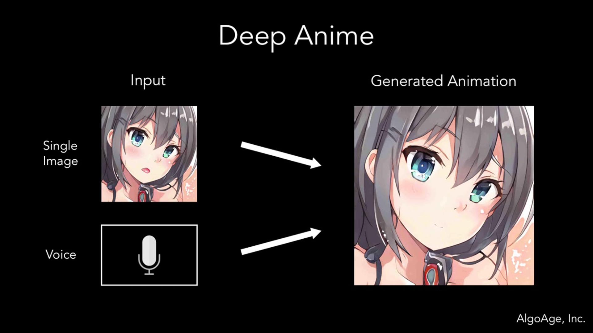 【アニメーションを自動生成する AIエンジン提供開始】他、新着トレンド8月7日