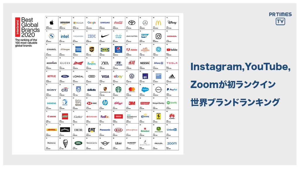 インターブランド「ブランド価値」によるグローバル・ブランドランキングTOP100を発表 Instagram、YouTube、Zoomが初めてBest Global Brands入り