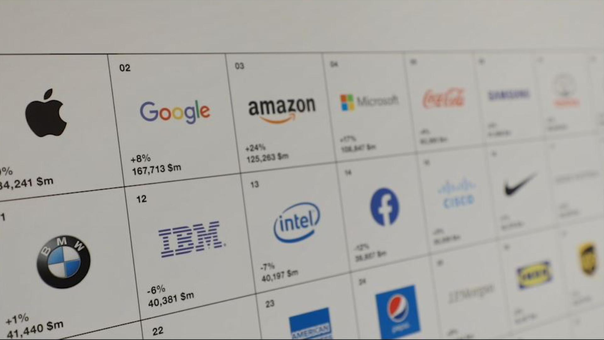 1位は7年連続でApple 世界のブランド価値ランキング