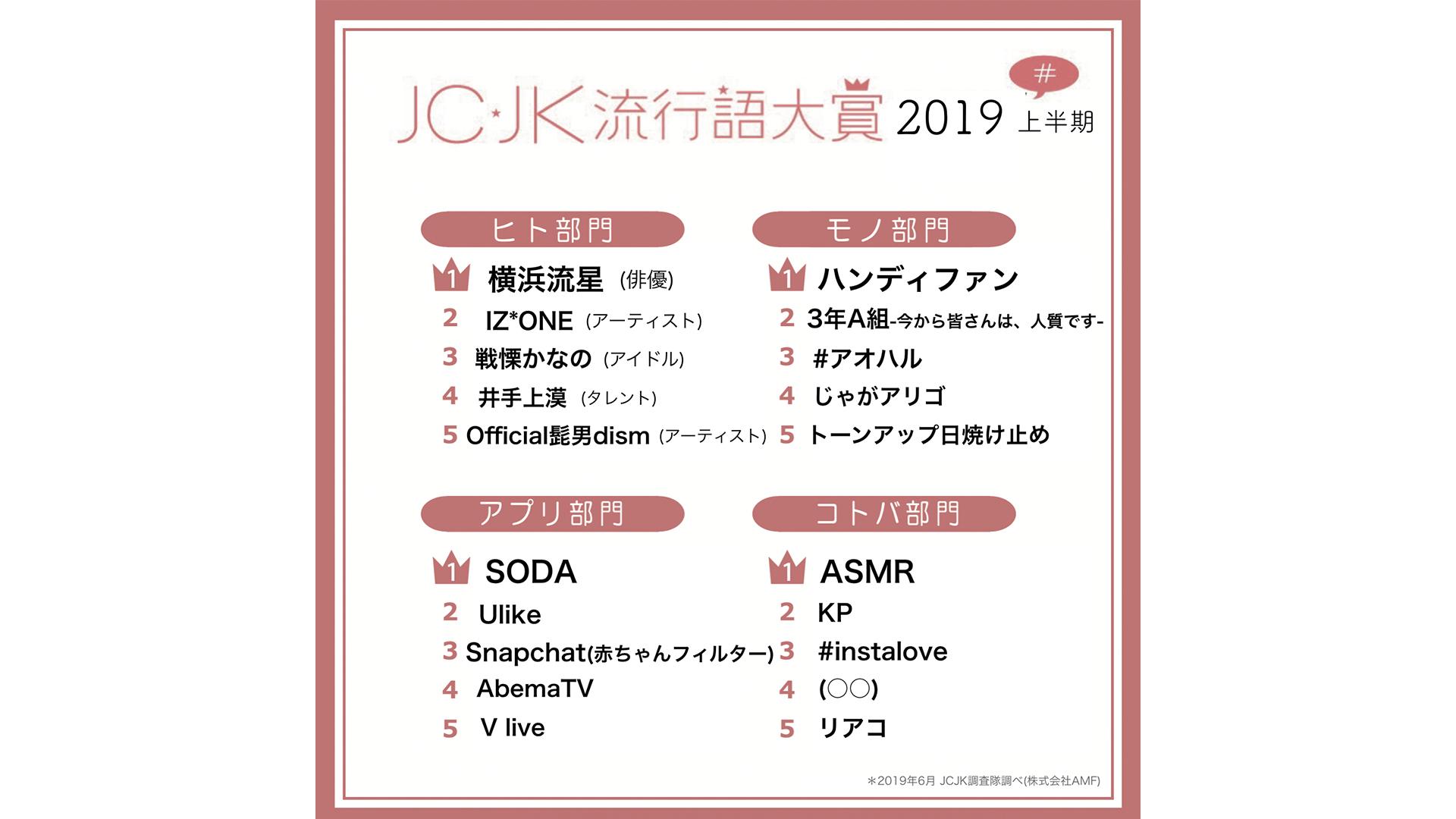 【JC・JK流行語大賞 2019年上半期を発表】他、新着トレンド7月4日